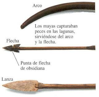 Herramientas típicas del periodo Neolítico.