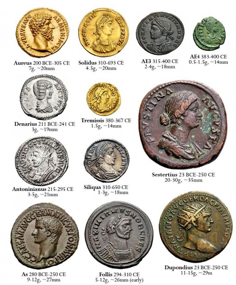 Monedas Imperio Romano en la Antigüedad.