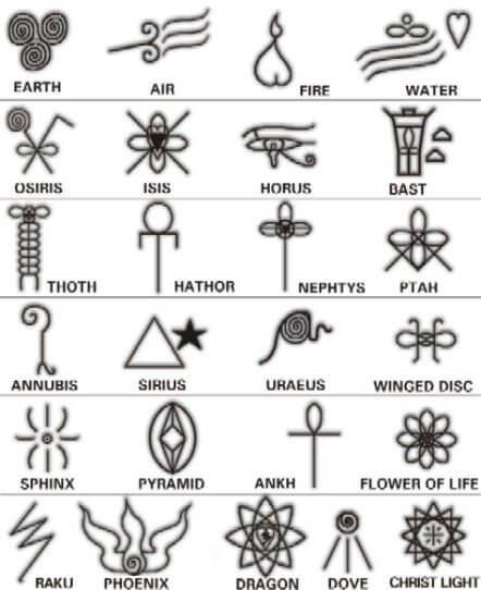 Símbolos de la mitología egipcia