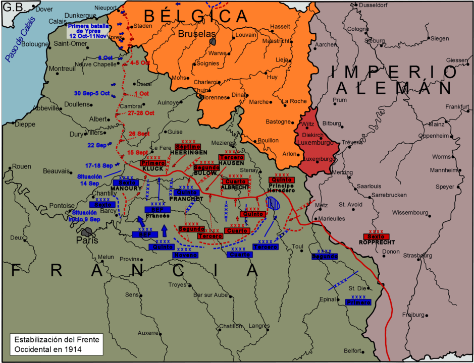 Estabilización del Frente Occidental en 1914.
