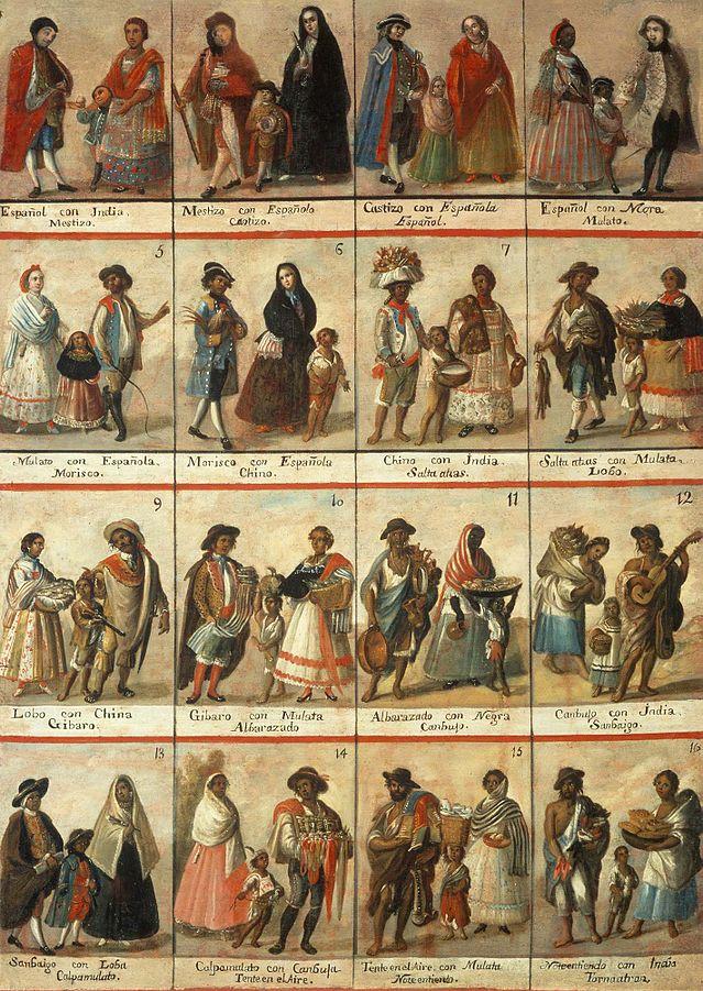 Representación gráfica del sistema de castas en el Imperio español.