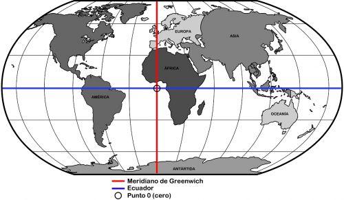 meridiano de Greenwich y el paralelo del Ecuador.